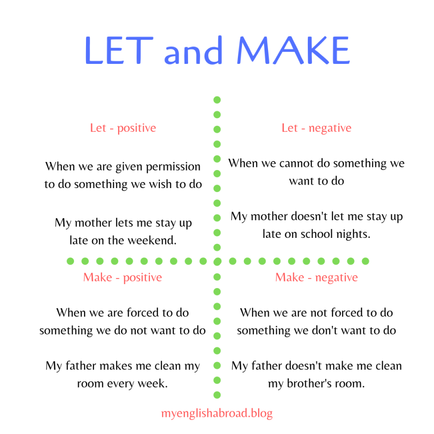 Let and Make